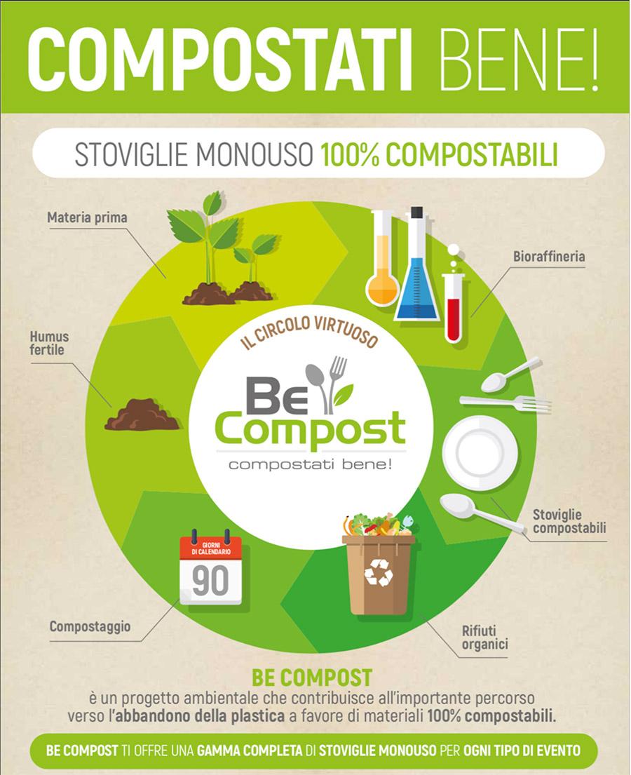 stoviglie monouso compostabili